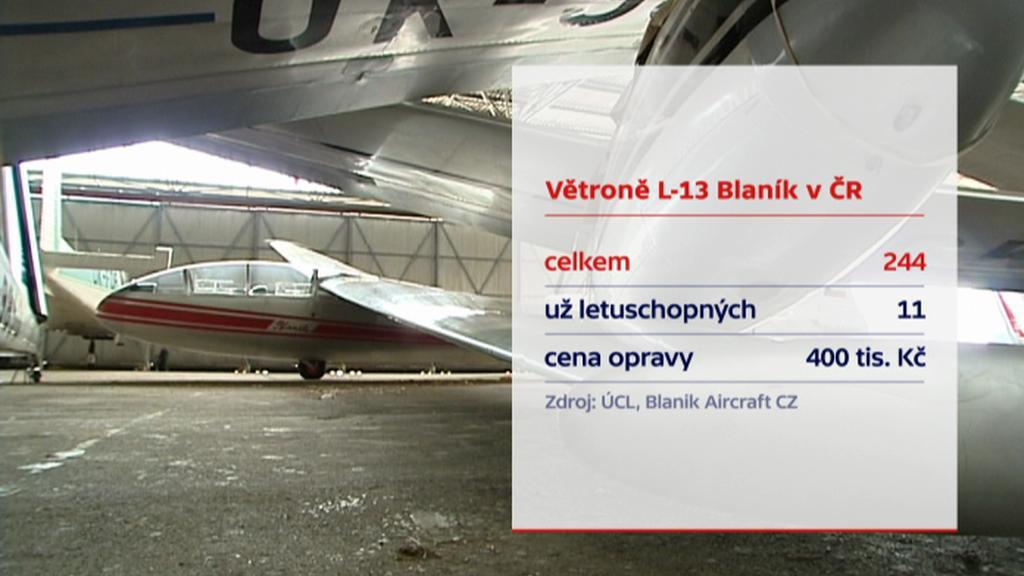 Větroně L-13 Blaník v ČR