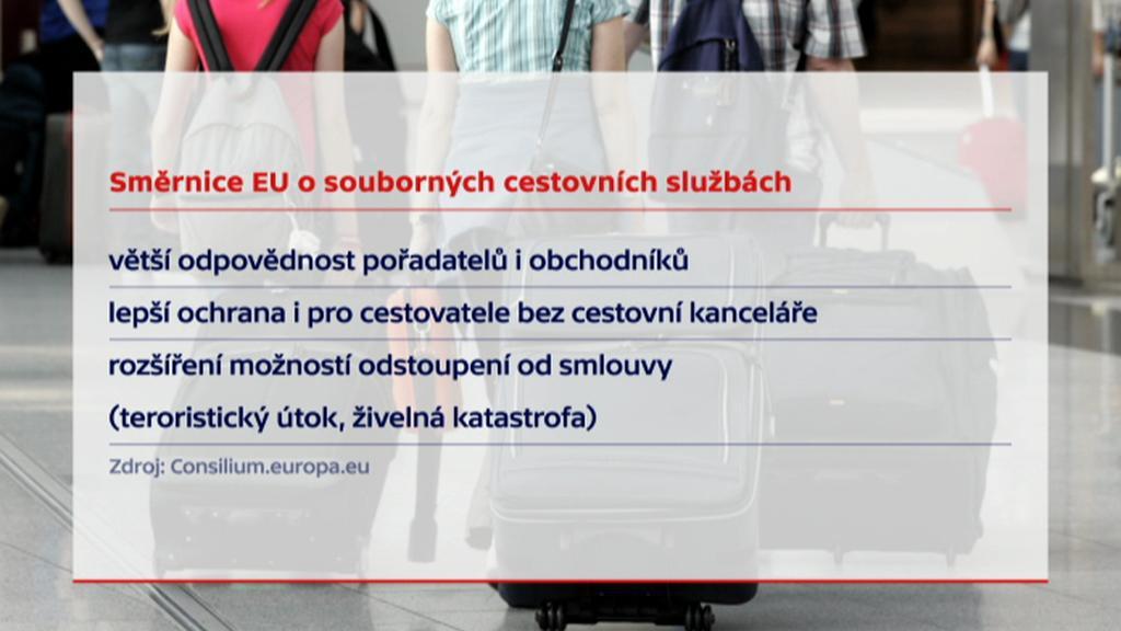 Směrnice k cestovnímu ruchu