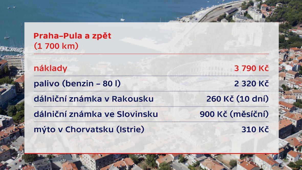 Cena cesty z Prahy do Puly a zpět