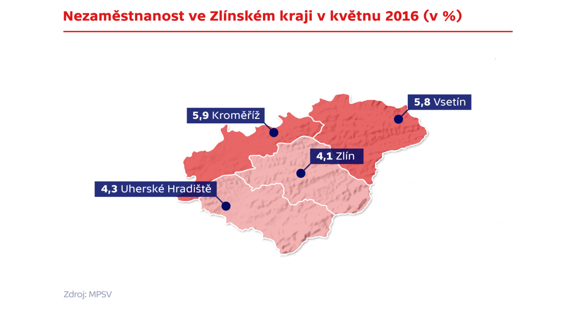 Nezaměstnanost ve Zlínském kraji