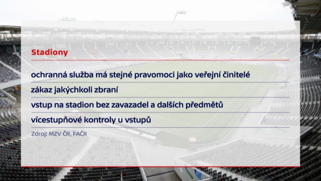 Bezpečnostní opatření na stadionech
