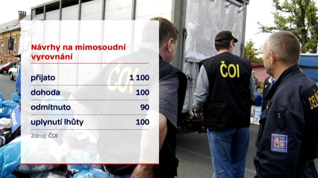 Na inspekci už se obrátilo 1100 lidí