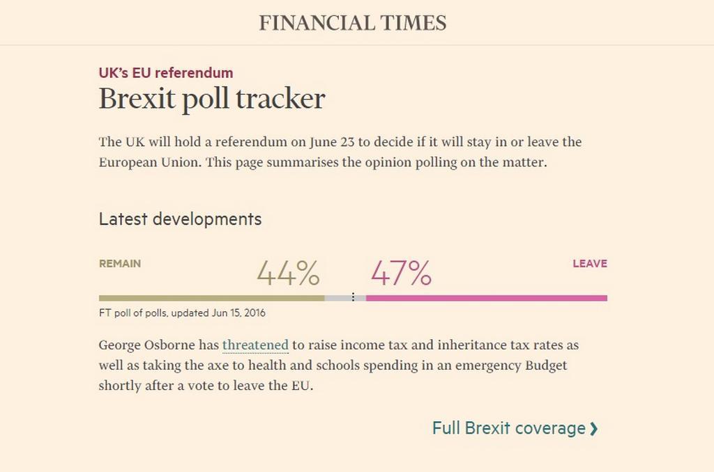 Průzkum Financial Times k brexitu