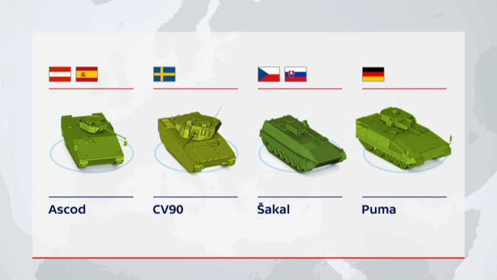 Pásové obrněnce vyráběné v Evropě