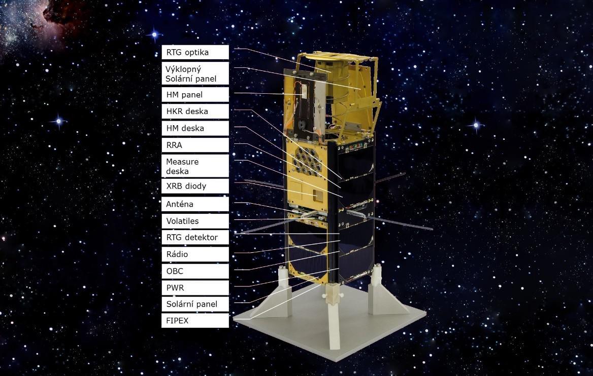 Družice VZLUSAT-1