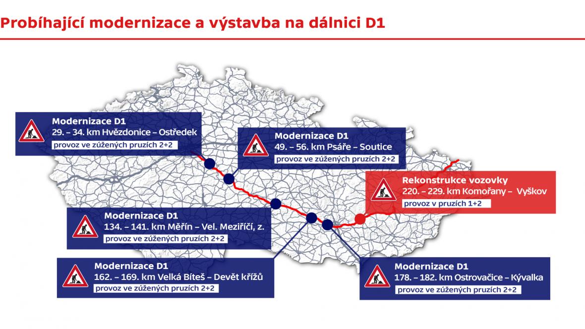 Probíhající modernizace a výstavba na dálnici D1