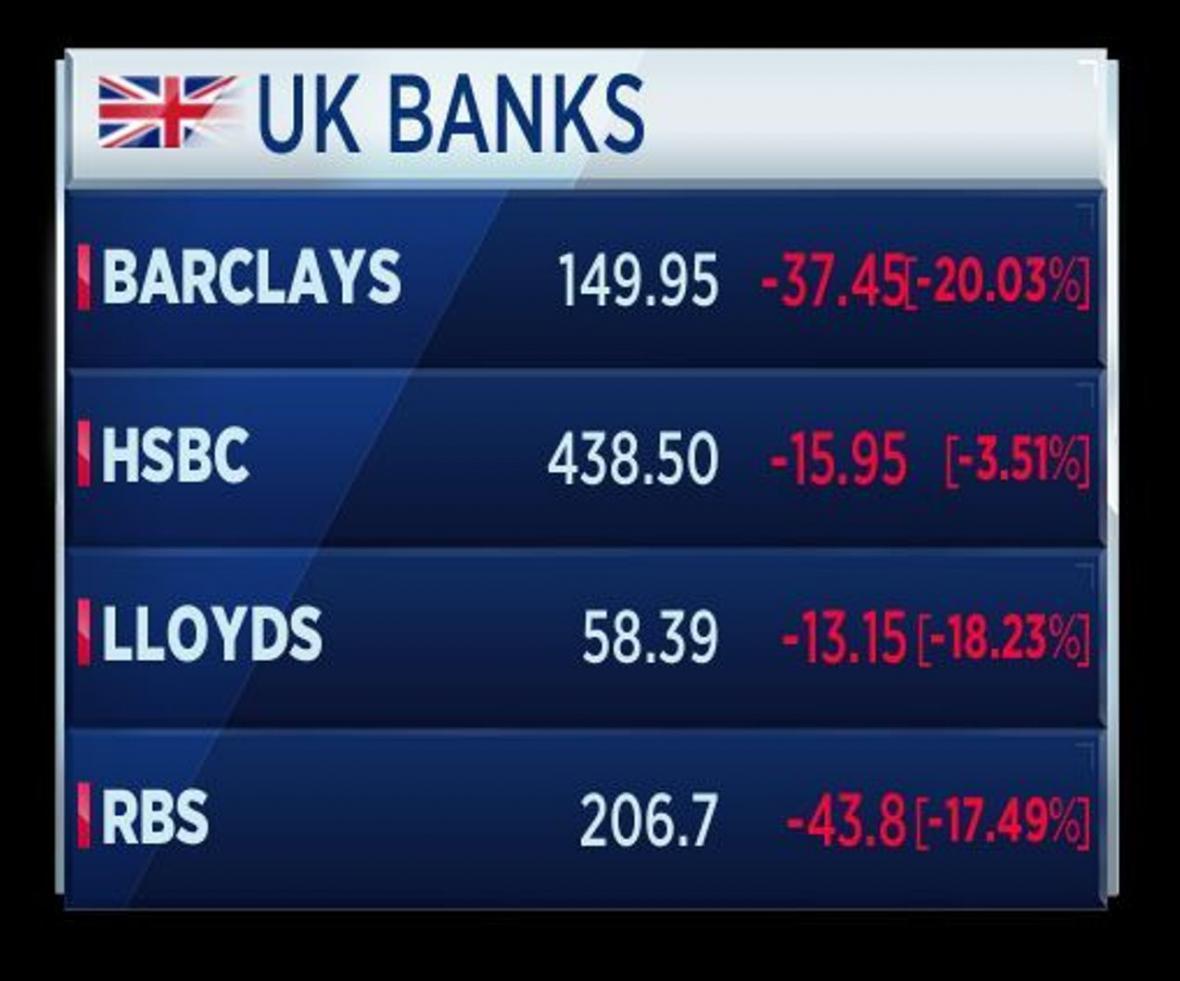 Britské banky se propadají