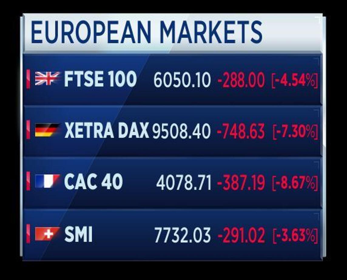 Další pád evropských burz