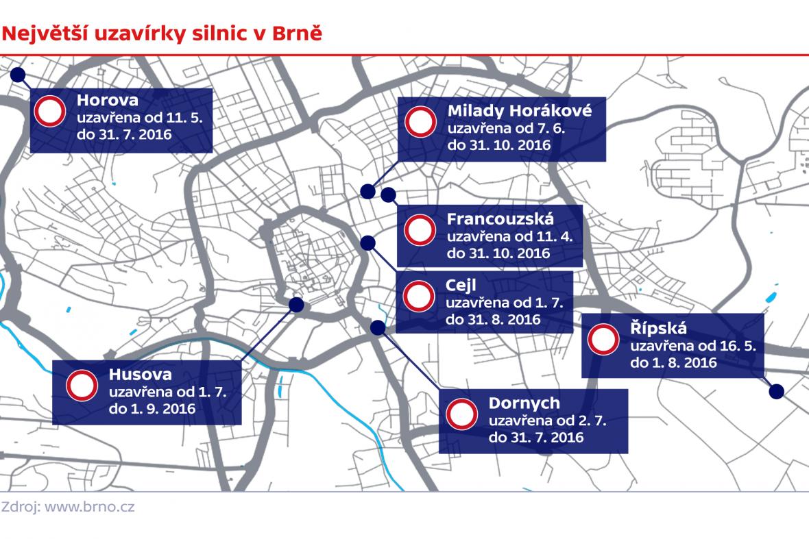 Největší uzavírky silnic v Brně
