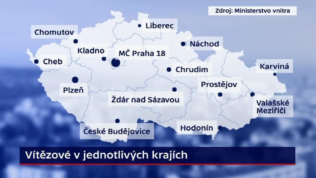 Krajští vítězové soutěže o titul Přívětivý úřad