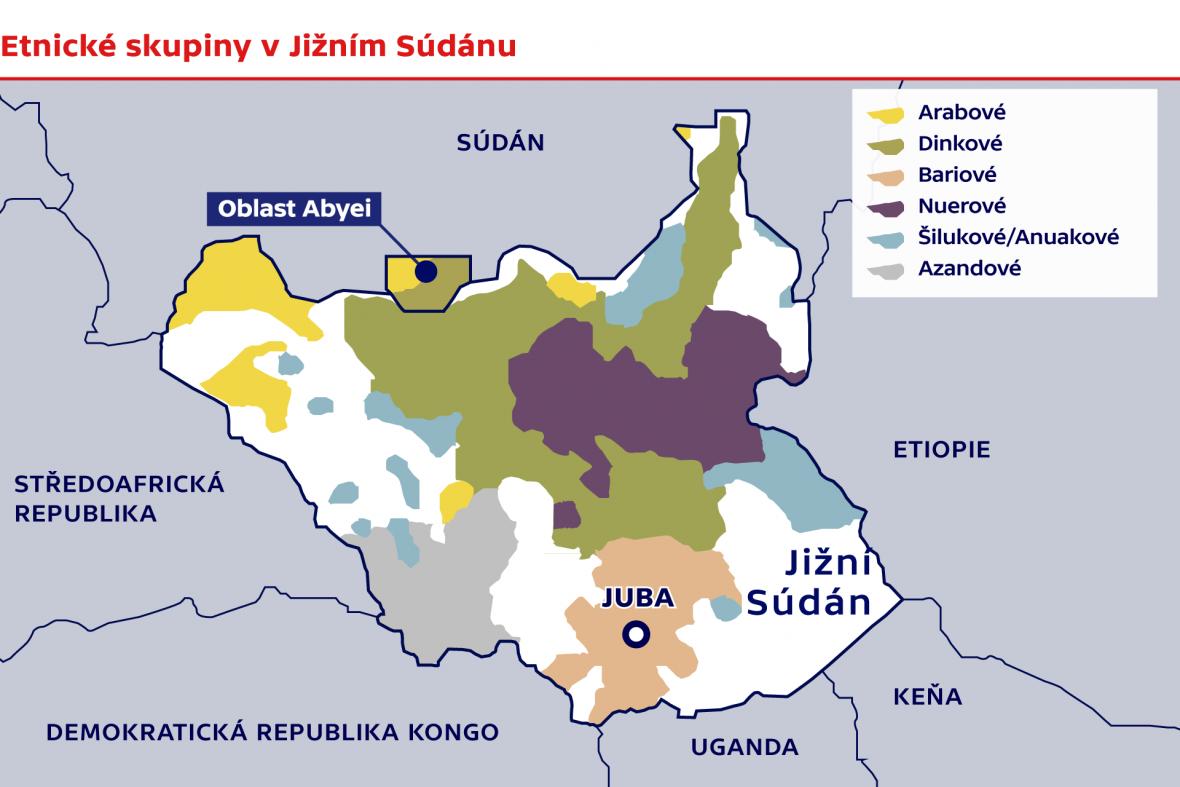 Etnické skupiny v Jižním Súdánu