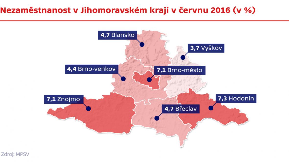 Nezaměstnanost v Jihomoravském kraji v červnu 2016