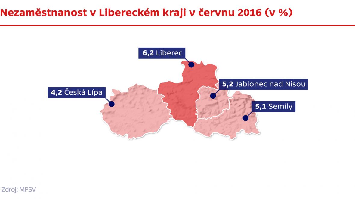 Nezaměstnanost v Libereckém kraji v červnu 2016