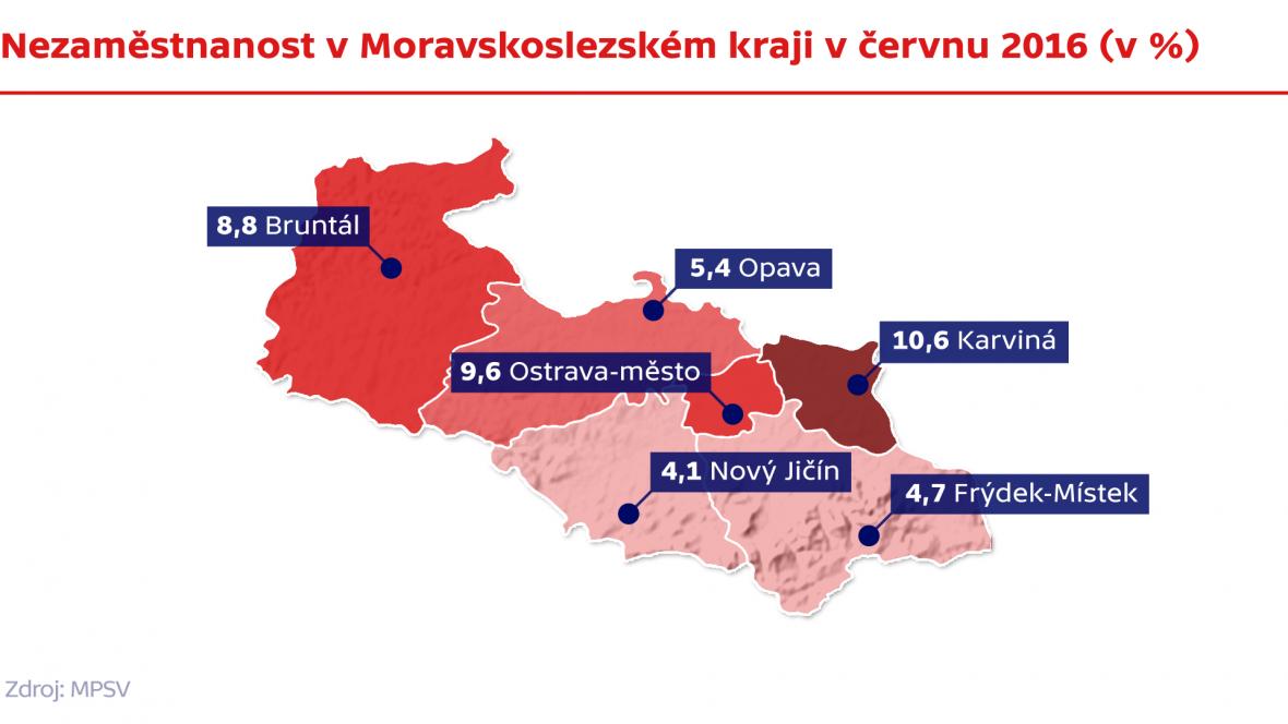 Nezaměstnanost v Moravskoslezském kraji v červnu 2016