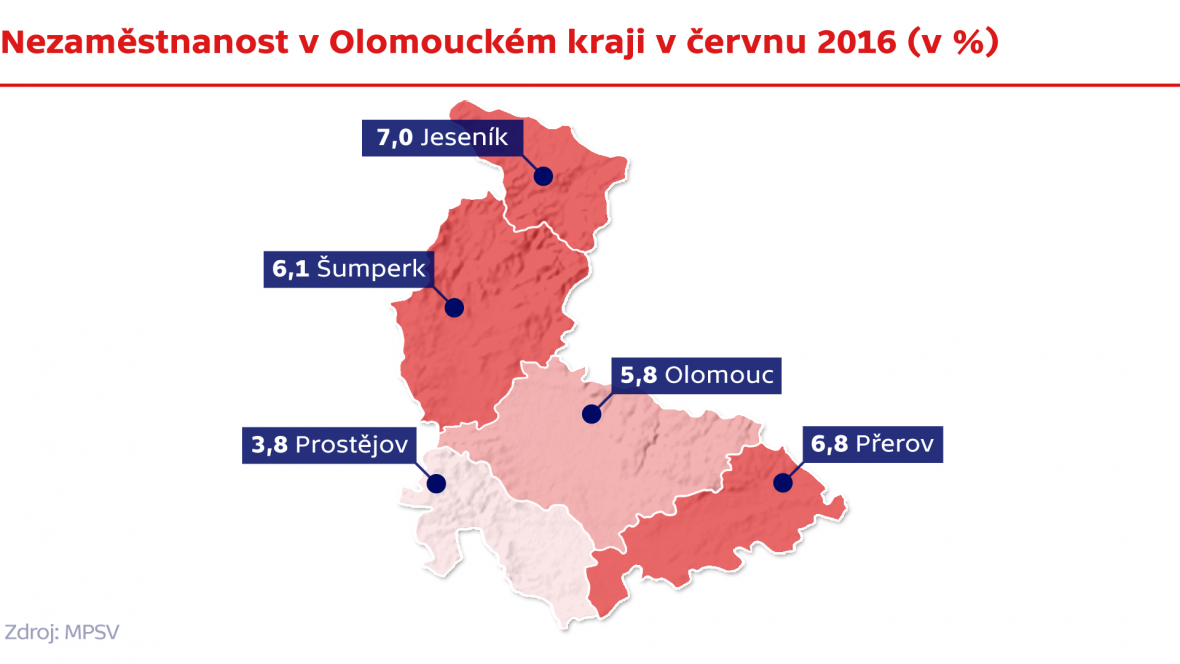 Nezaměstnanost v Olomouckém kraji v červnu 2016