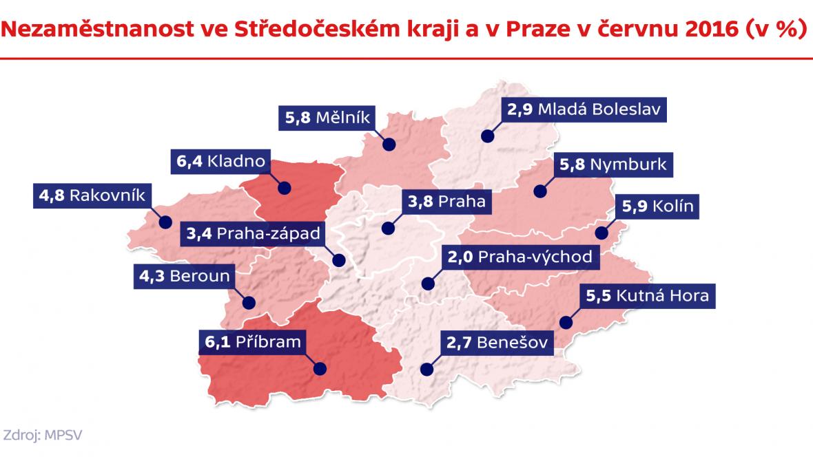 Nezaměstnanost ve Středočeském kraji a v Praze v červnu 2016