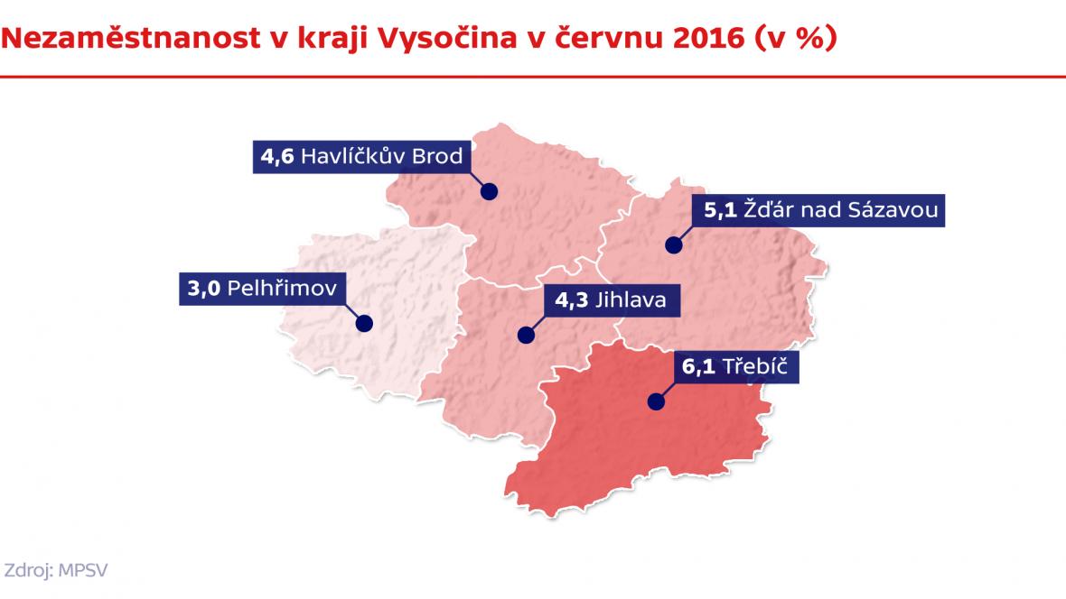 Nezaměstnanost v kraji Vysočina v červnu 2016