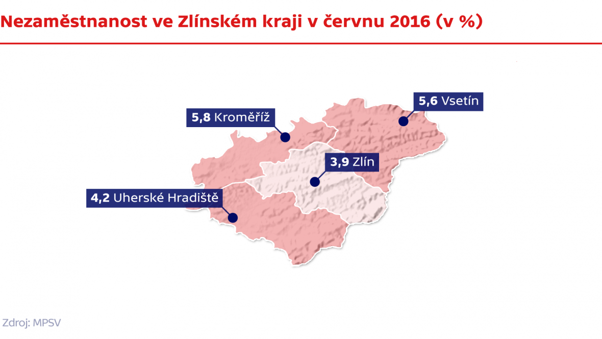 Nezaměstnanost ve Zlínském kraji v červnu 2016