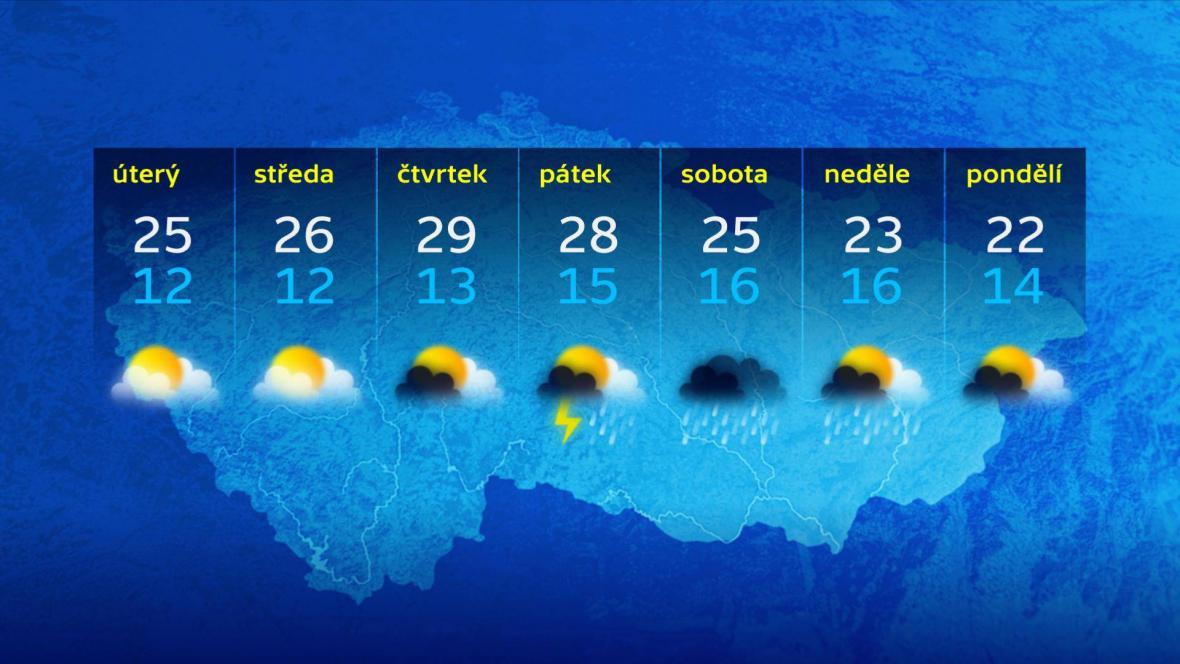Počasí na týden