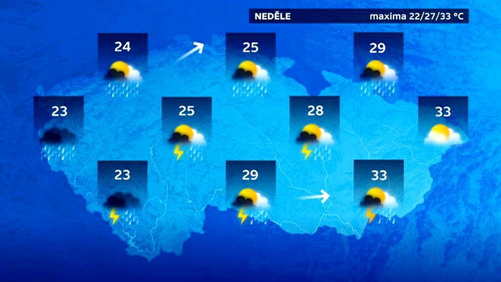 Předpověď počasí pro neděli