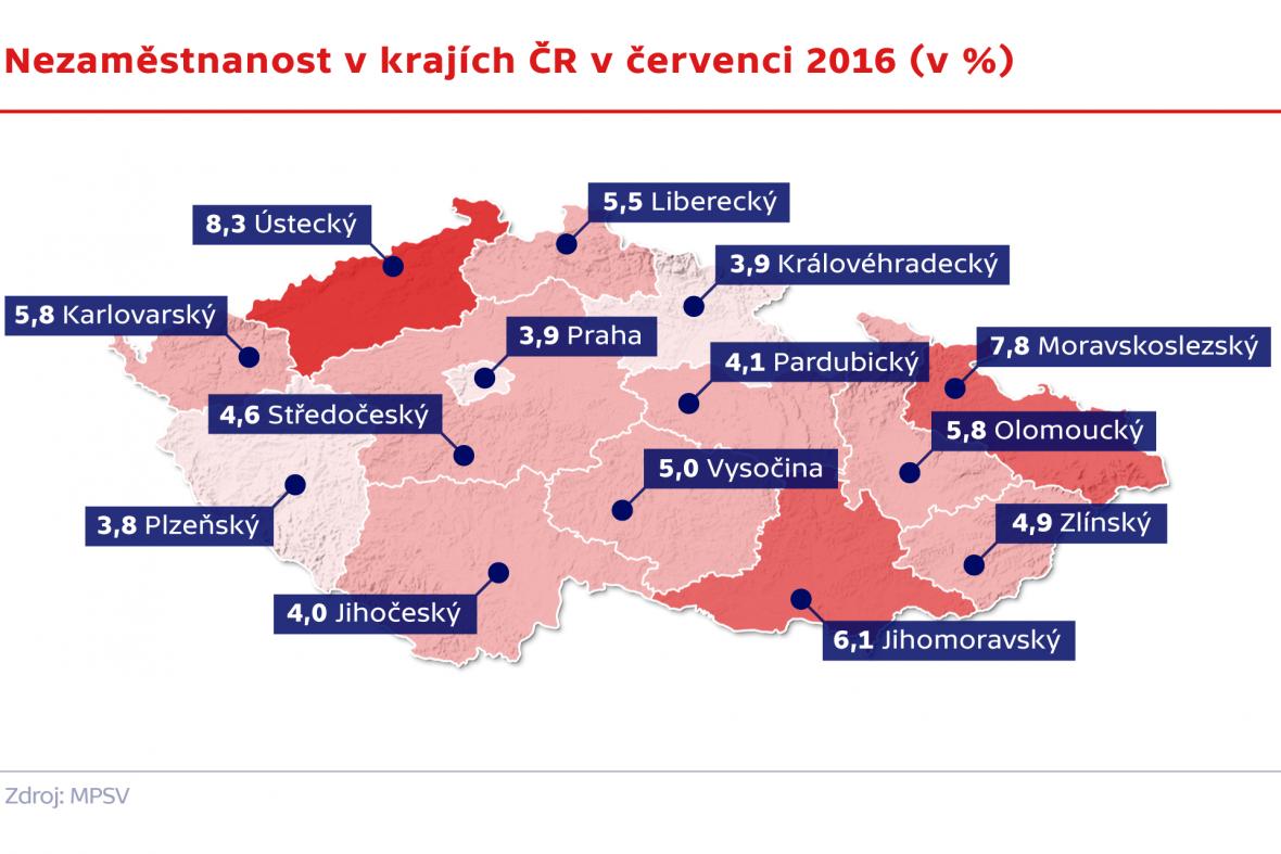 Nezaměstnanost v krajích ČR v červenci 2016