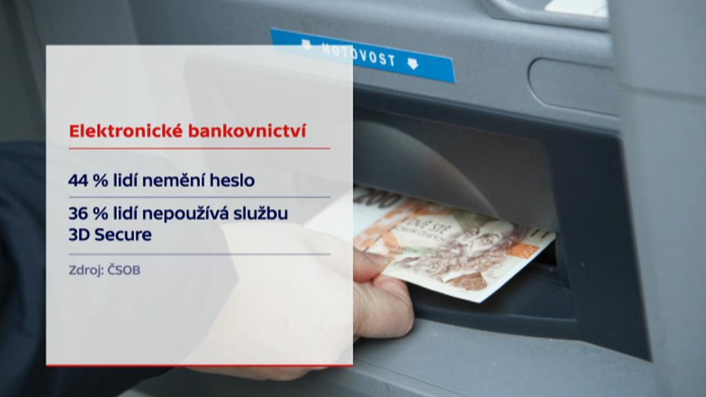 Bezpečnost elektronického bankovnictví
