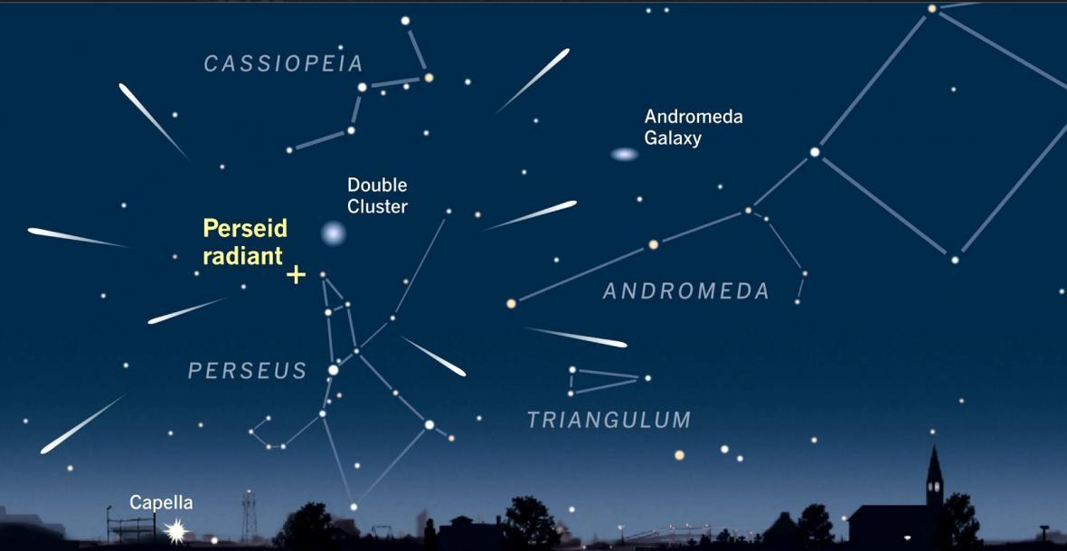 Souhvězdí Persea