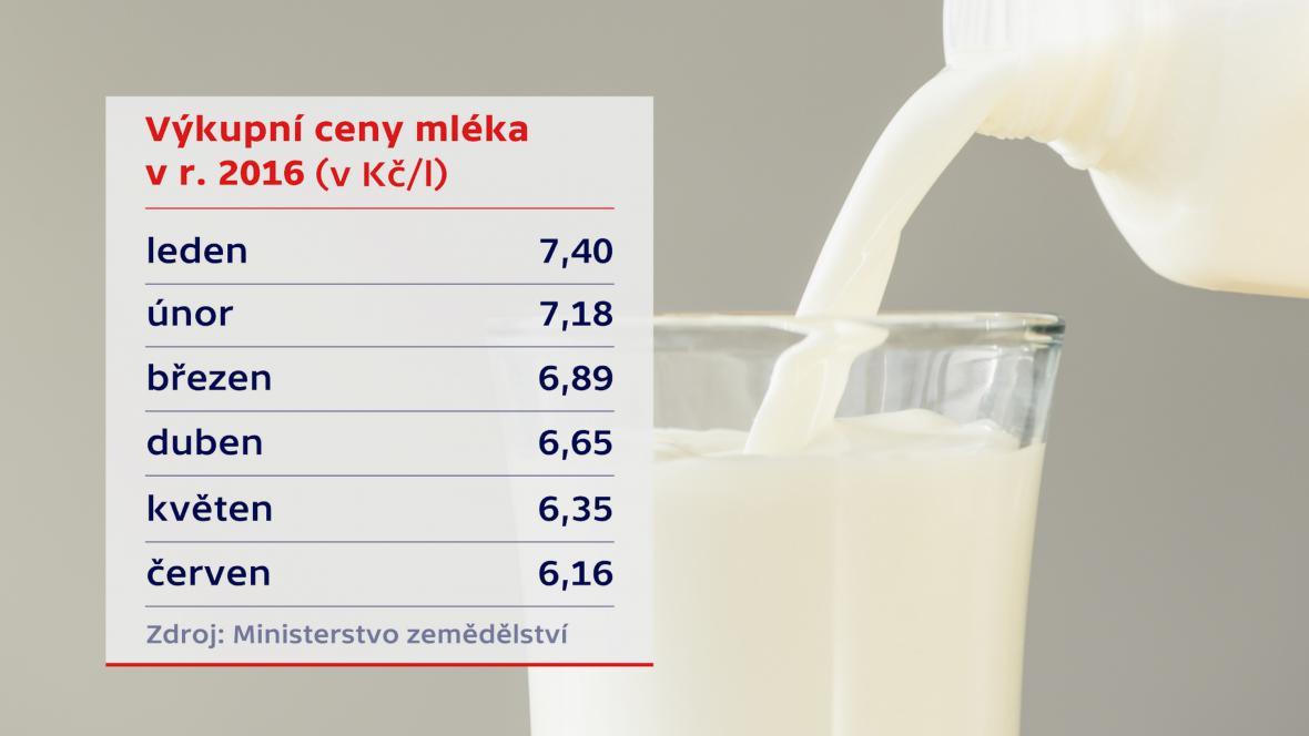 Mléko1