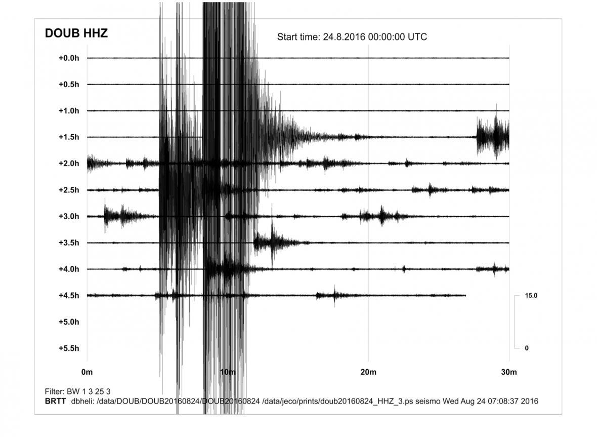 Seismografický snímek z české stanice Doub