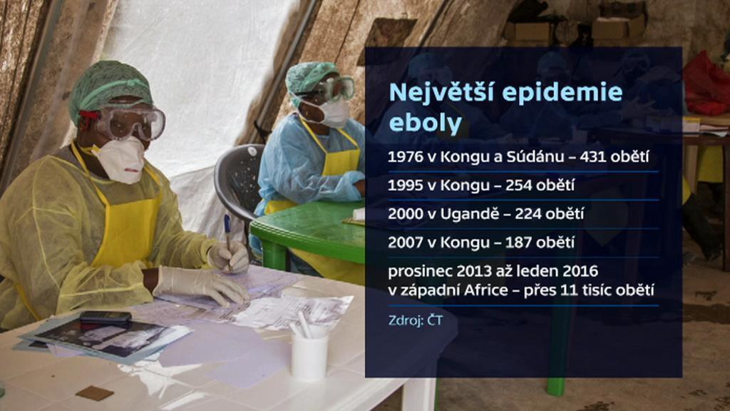 Infografiika ebola
