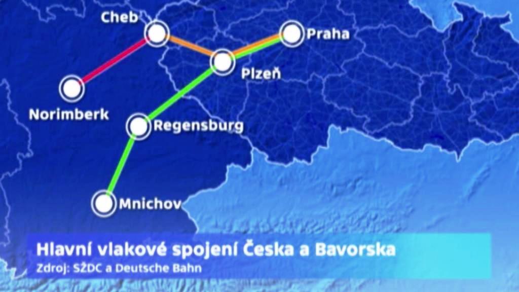 Hlavní železniční spojení s Německem