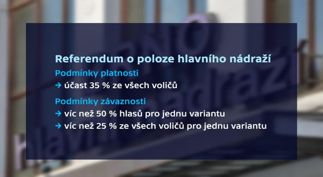 Referendum o poloze hlavního nádraží