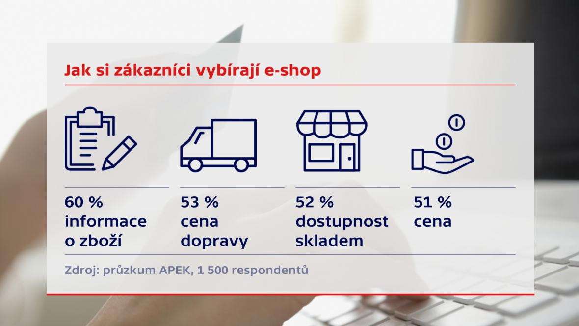 Jak si zákazníci vybírají e-shop