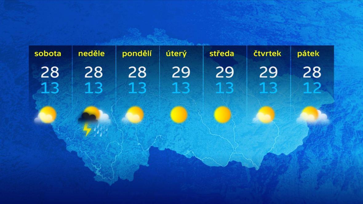 Výhled počasí 10.–16. 9.