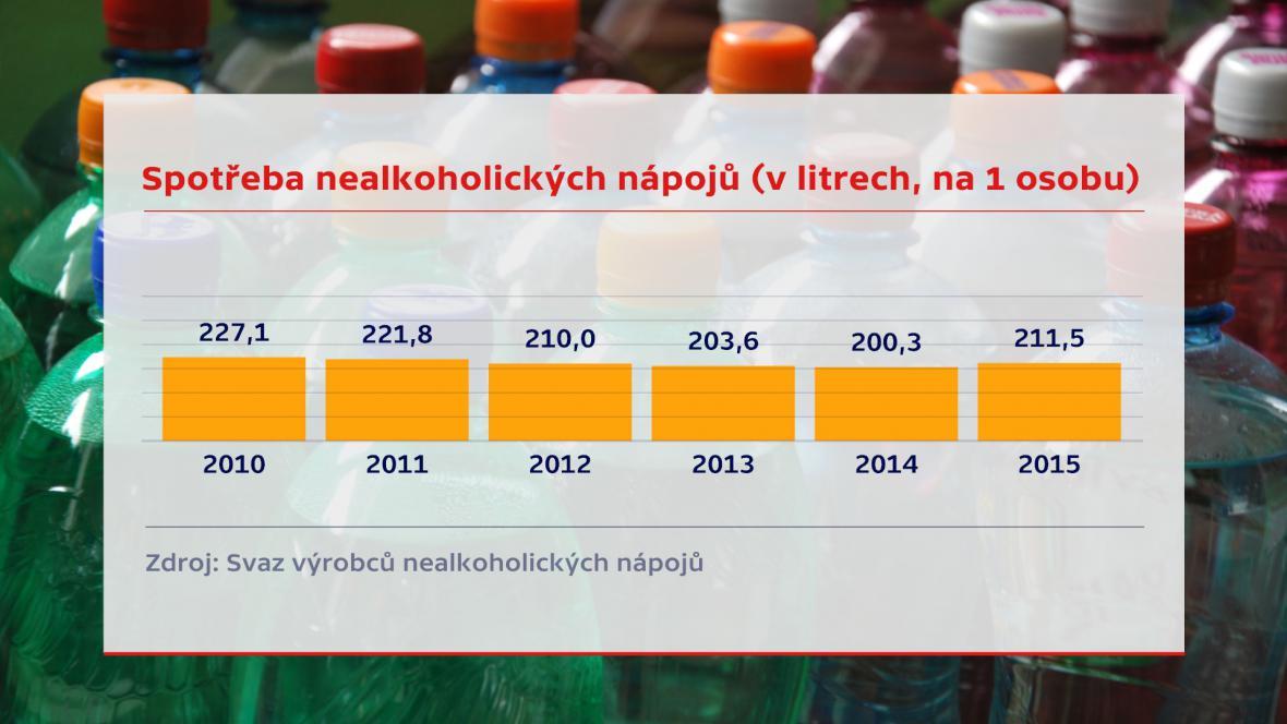 Nealko