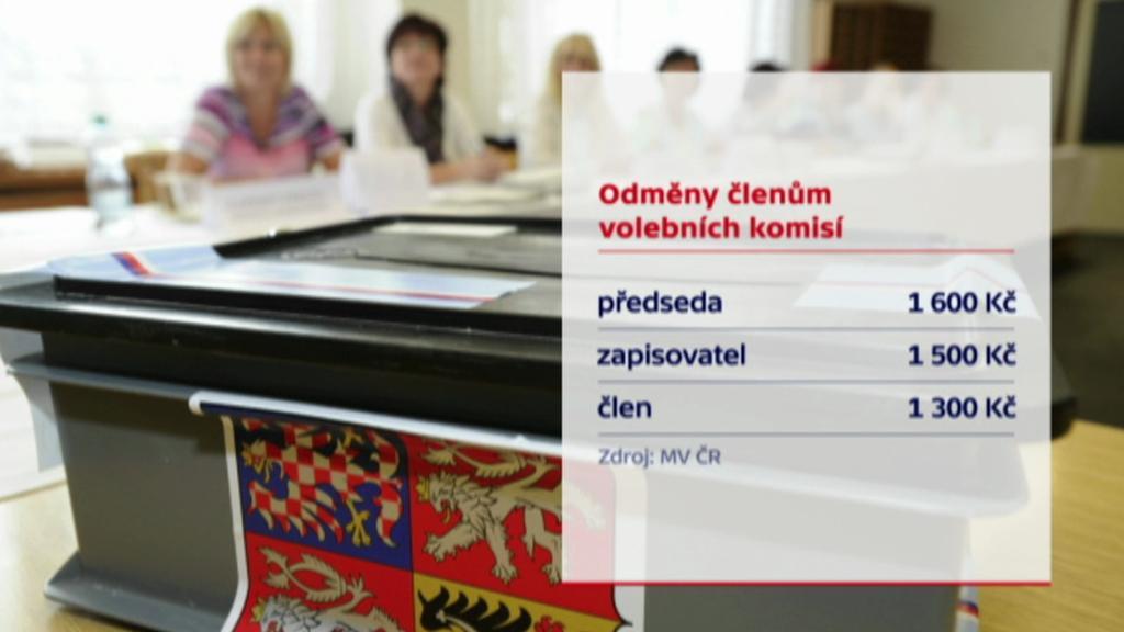 Pro řadu lidí je účast ve volební komisi vítaným přivýdělkem