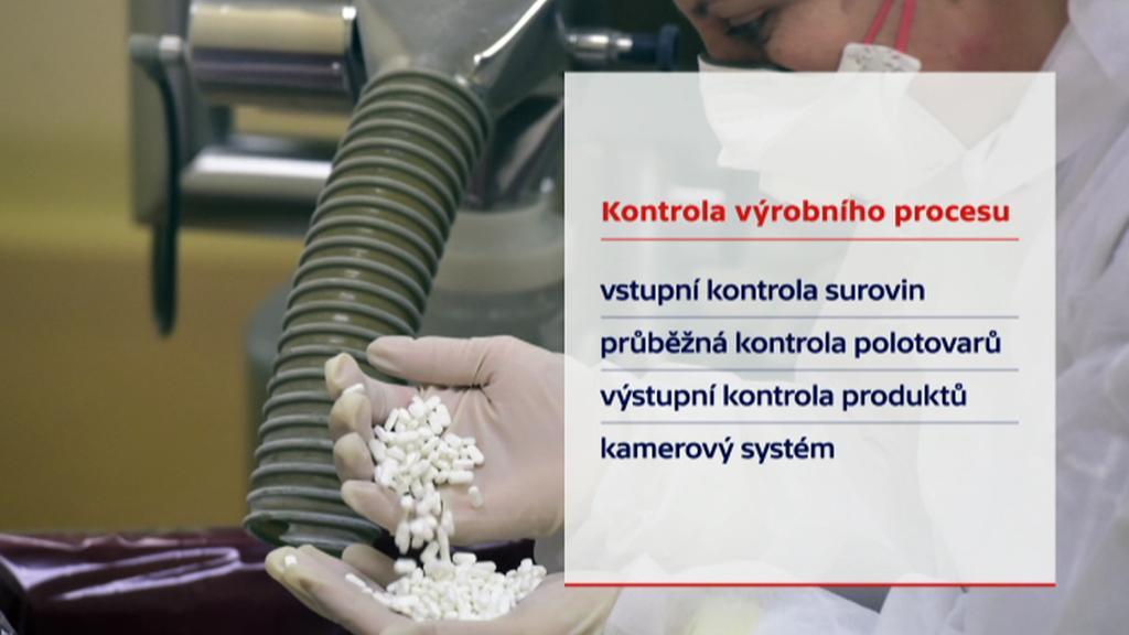 Kontrola výrobního procesu léků