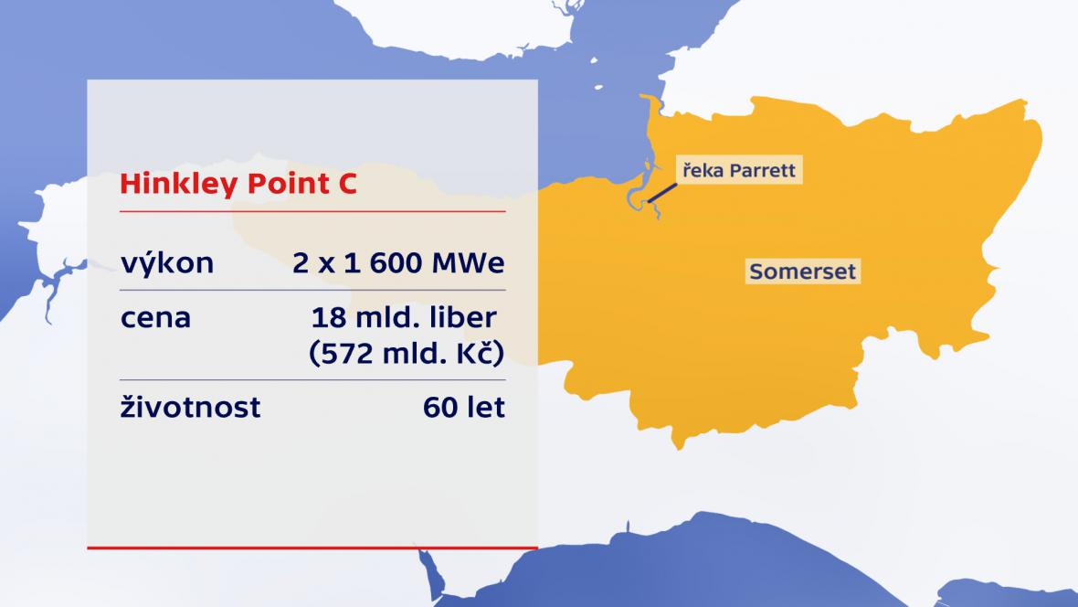 Elektrárna Hinkley Point C