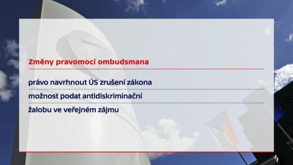 Změny pravomocí ombudsmana
