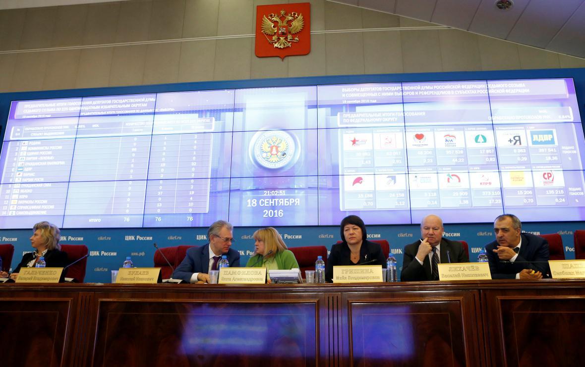 Ruská volební komise