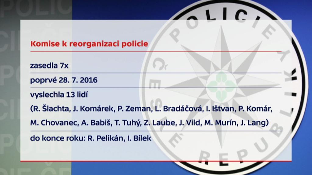Komise k reorganizaci policie