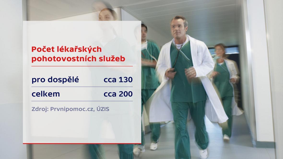 Počet lékařských pohotovostních služeb