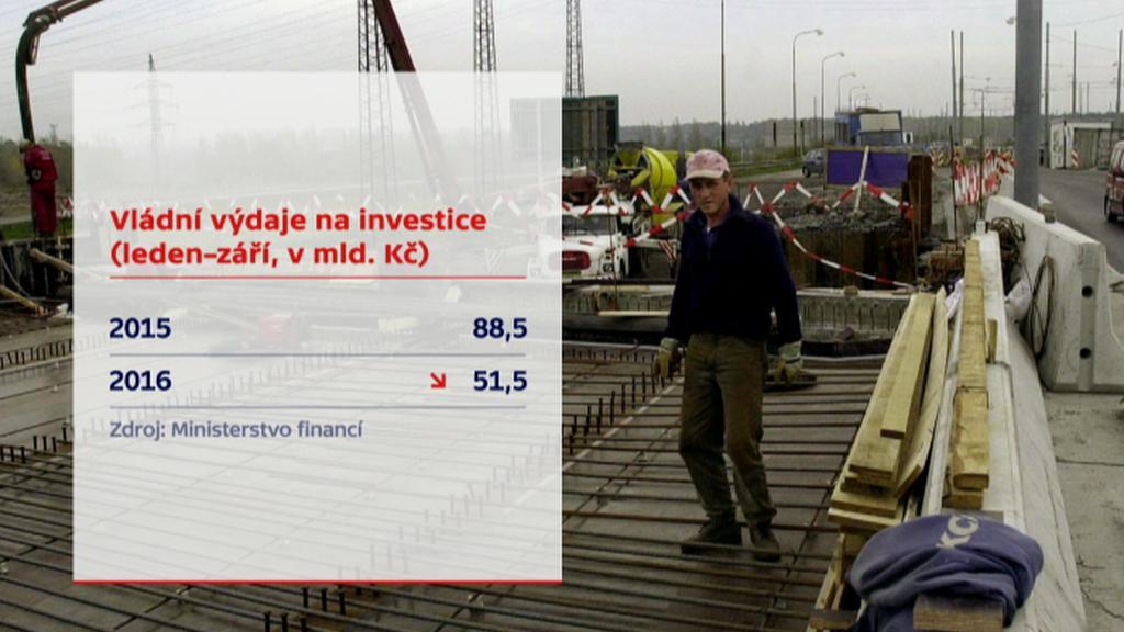 Vládní výdaje na investice