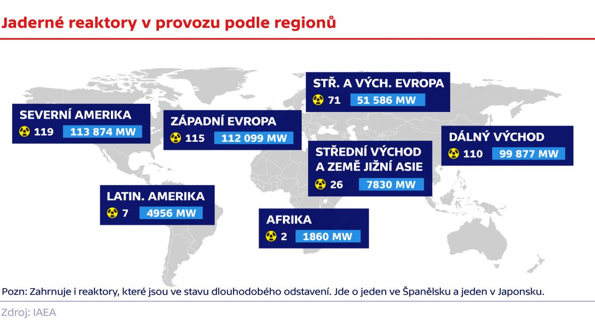 Jaderné reaktory v provozu podle regionů
