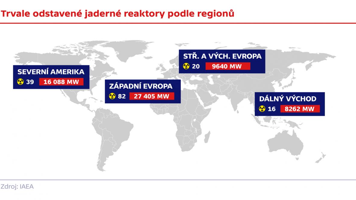 Trvale odstavené jaderné reaktory podle regionů