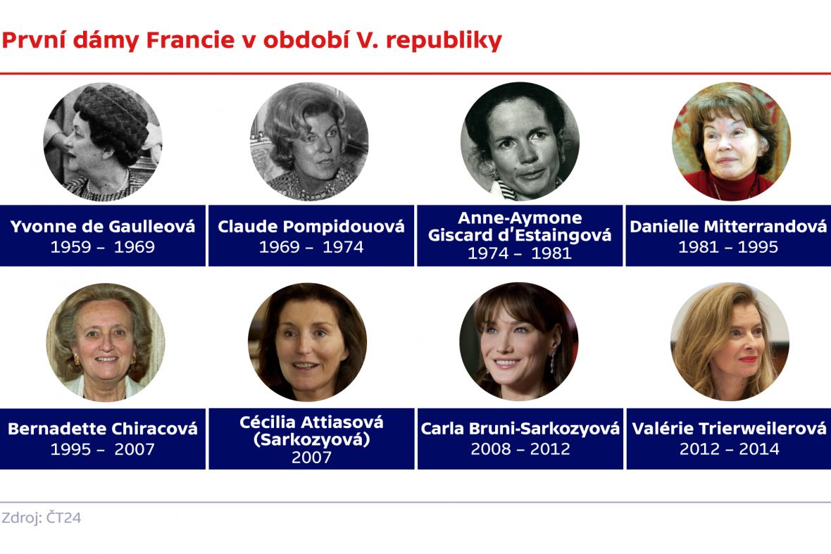 První dámy Francie v období V. republiky