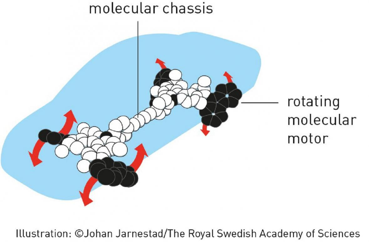 Molekulární auto