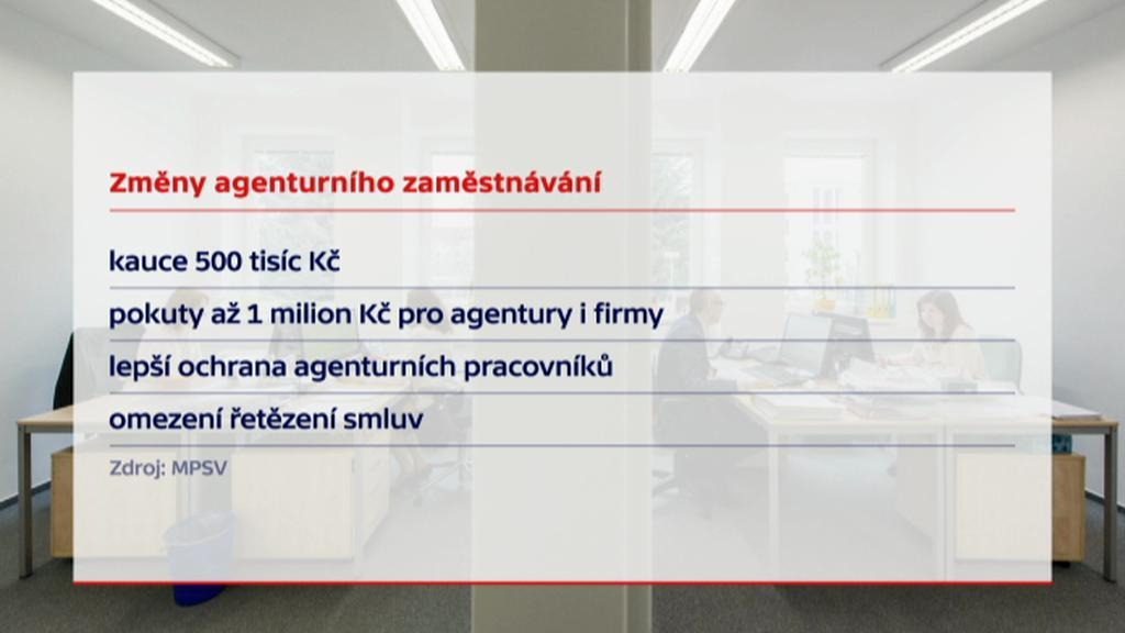 Změny v agenturním zaměstnávání