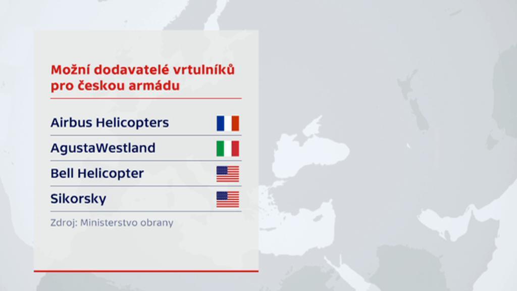 Možní dodavatelé vrtulníků pro ČR