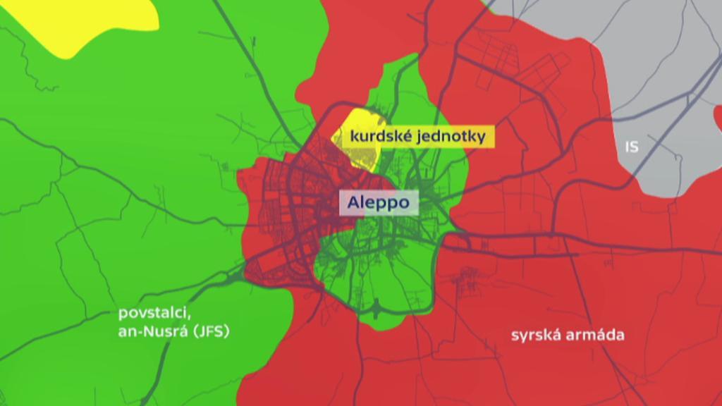 Síly v Aleppu